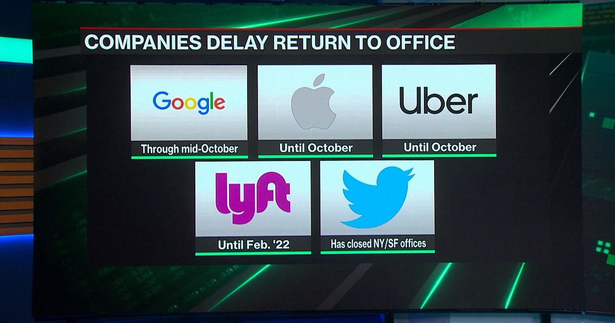Companies delay return to office