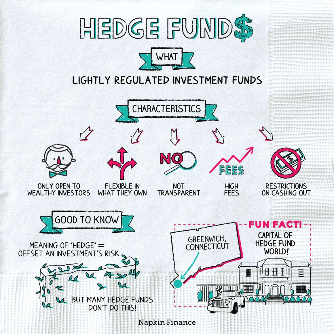 Hedge Fund benefits